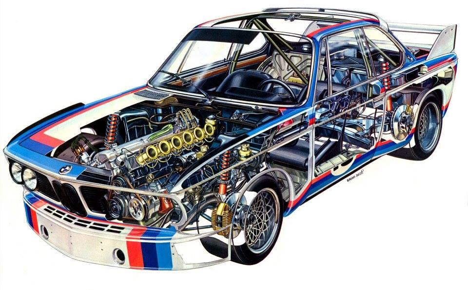 Classic Car Bmw 3 0cs E9 1972 Coupe Oldtimer Thomas Vogt